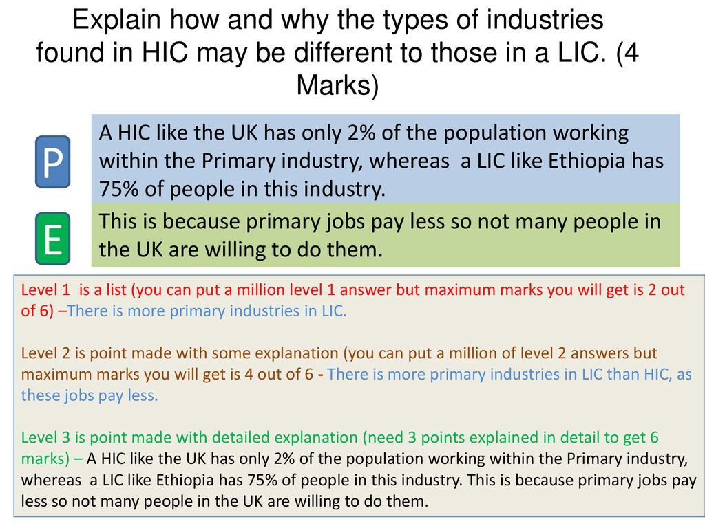 What are the different types of industry? - ppt download