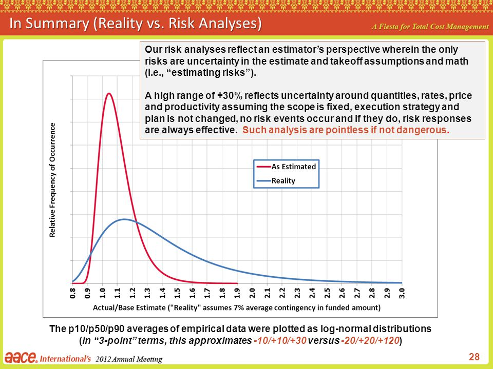 In Summary (Reality vs. Risk Analyses)