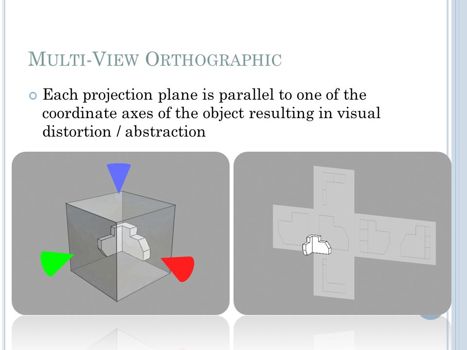 Multi-View Orthographic