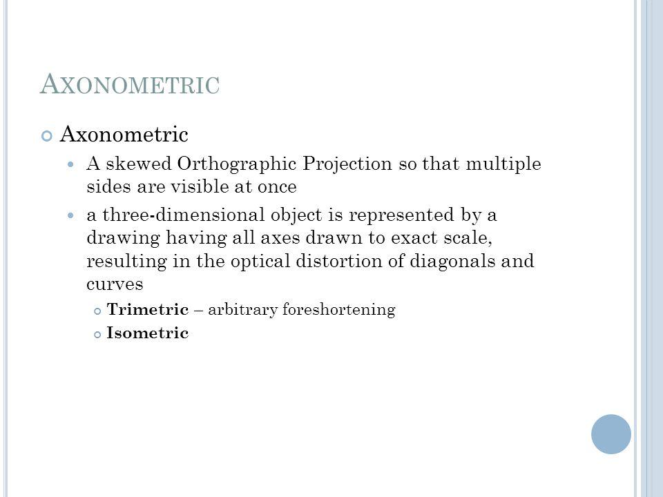 Axonometric Axonometric