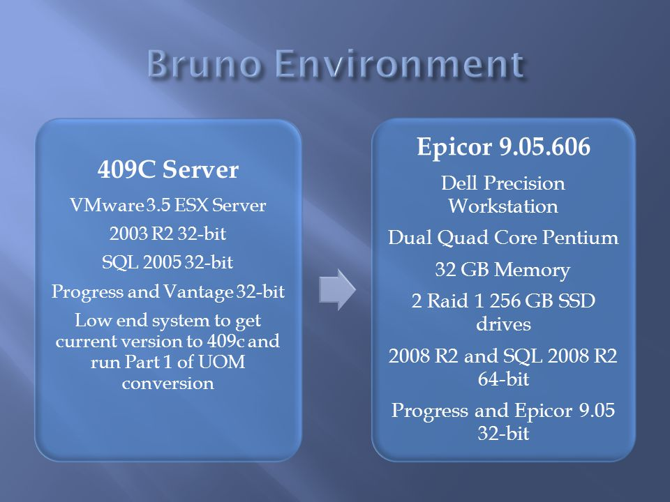 Bruno Environment Epicor 9.05.606 409C Server