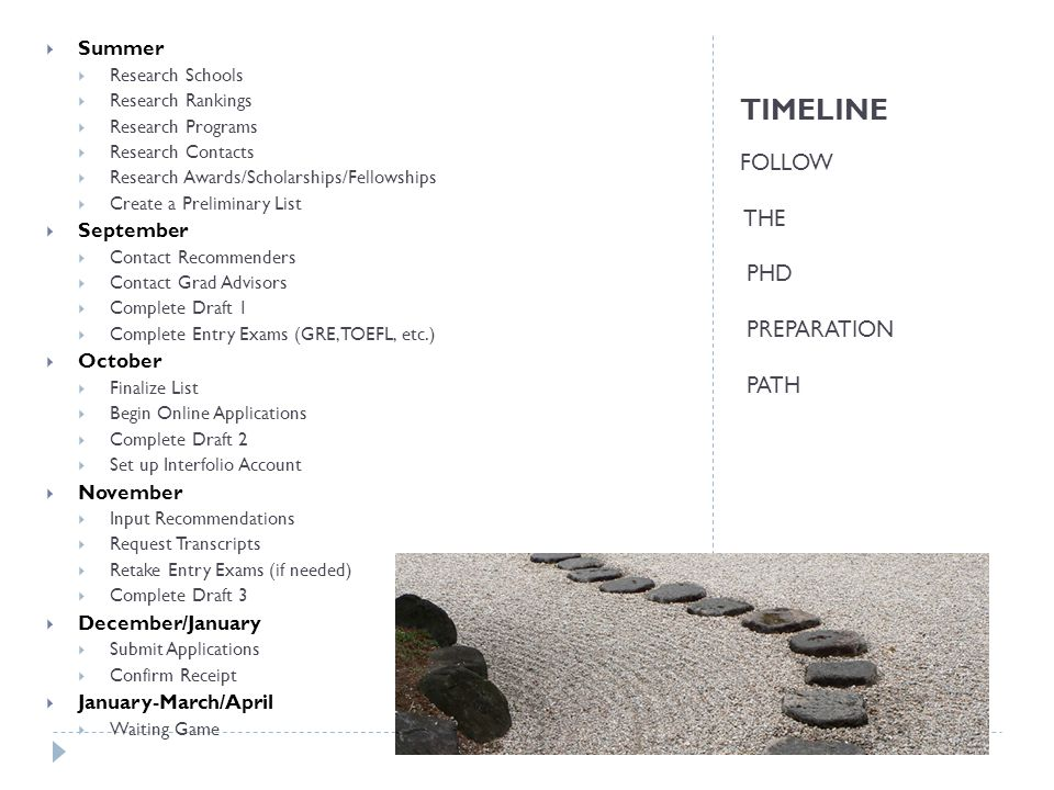 TIMELINE FOLLOW THE PHD PREPARATION PATH Summer September October