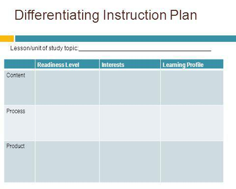 Differentiating Instruction Plan