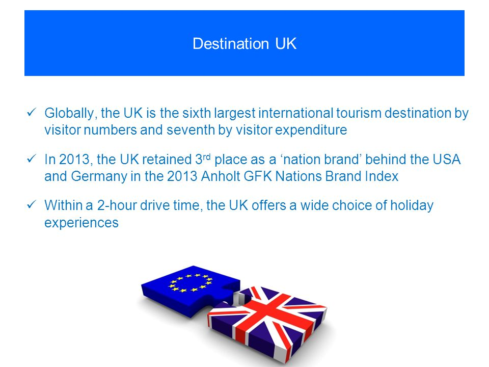 Destination UK Globally, the UK is the sixth largest international tourism destination by visitor numbers and seventh by visitor expenditure.