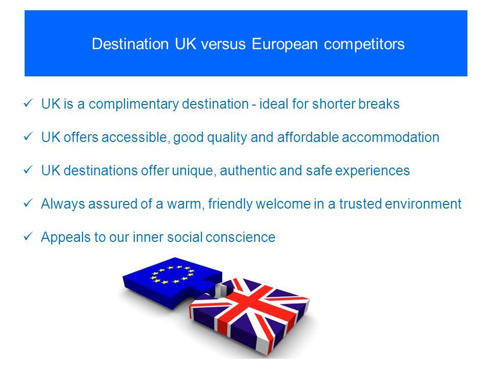 Destination UK versus European competitors