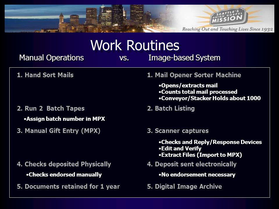 Work Routines Manual Operations vs. Image-based System