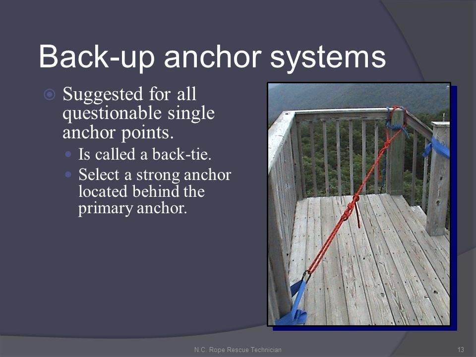 Back-up anchor systems