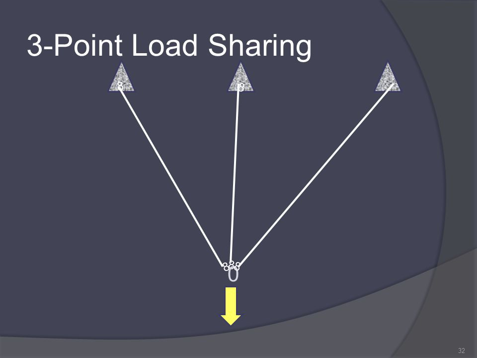 3-Point Load Sharing 8 8 8 8 8 8