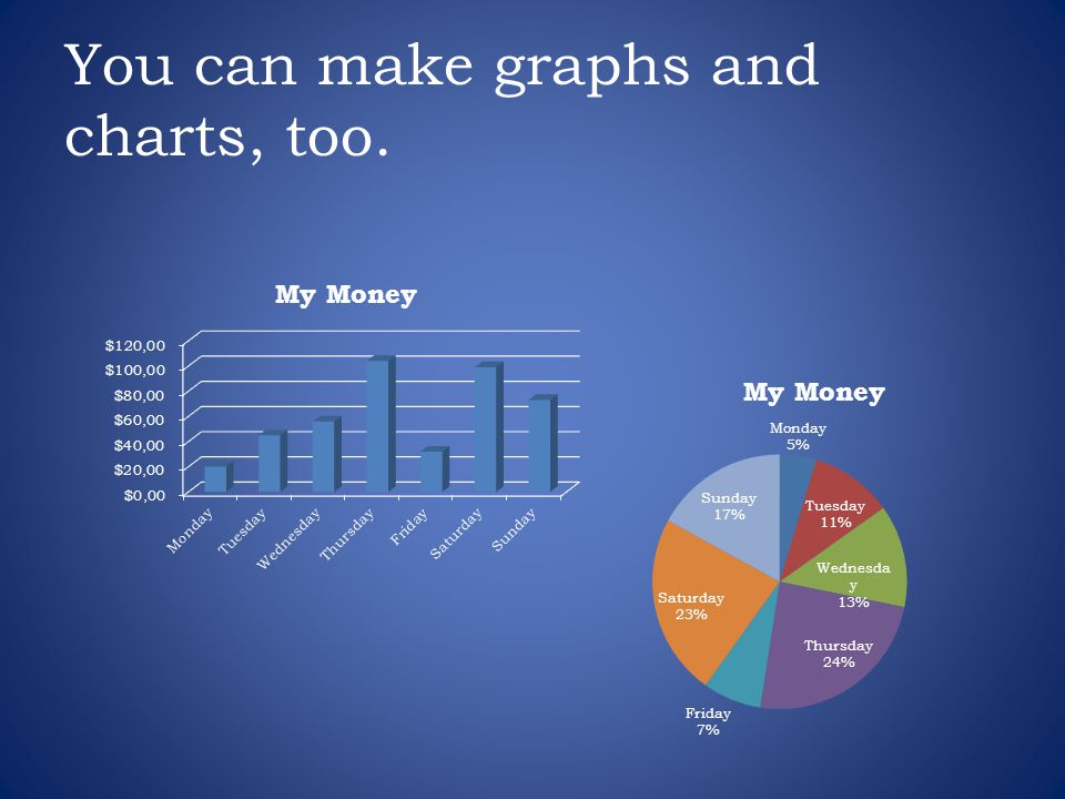 You can make graphs and charts, too.