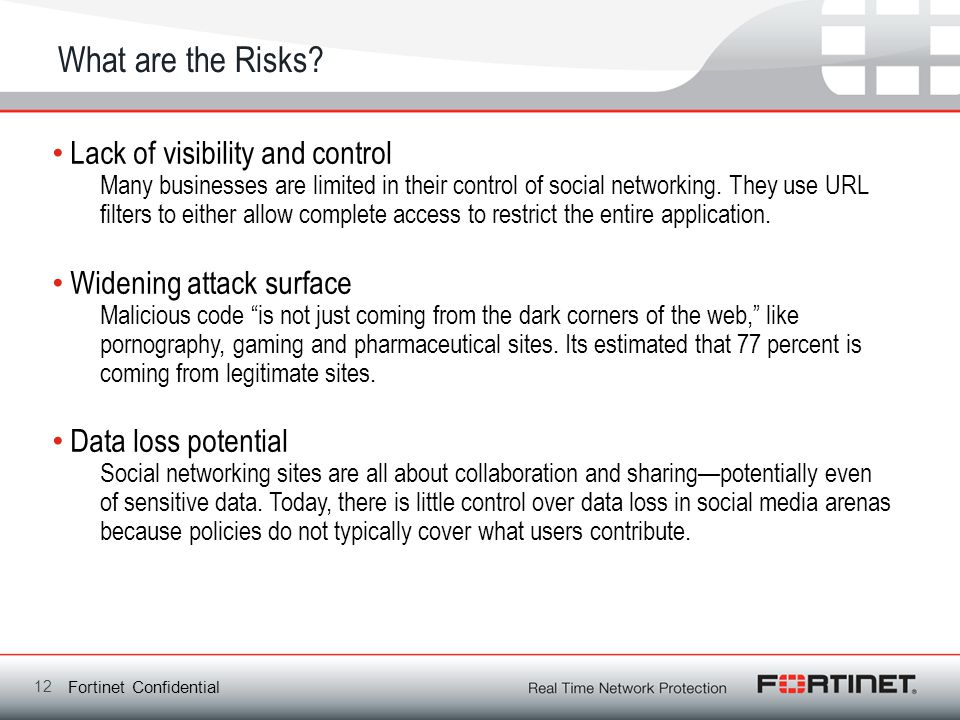 What are the Risks Lack of visibility and control