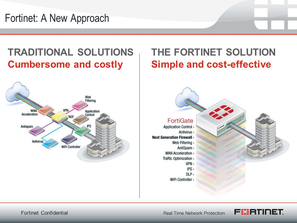 Fortinet: A New Approach