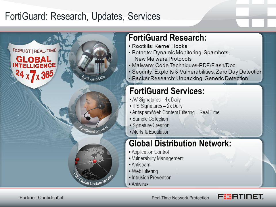 FortiGuard: Research, Updates, Services