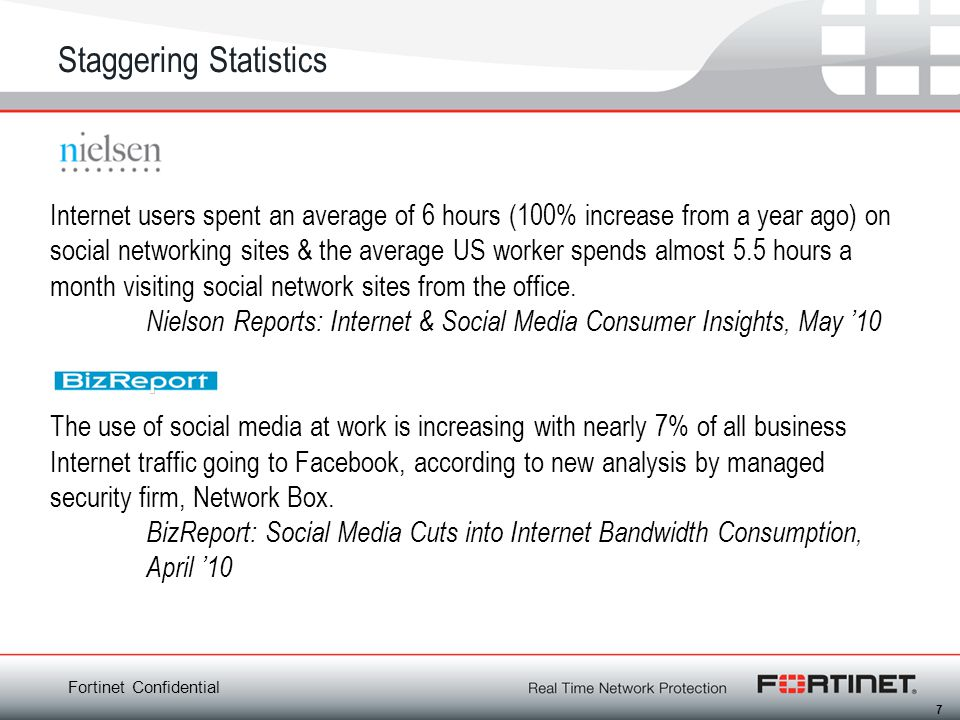 Staggering Statistics