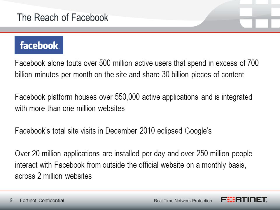 The Reach of Facebook