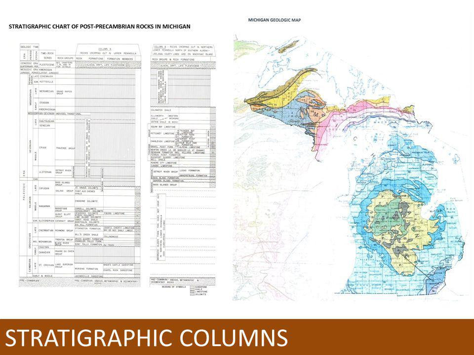 Stratigraphic columns