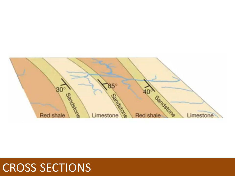 A geologic map shows the kinds of rock layers that you would find in a certain place