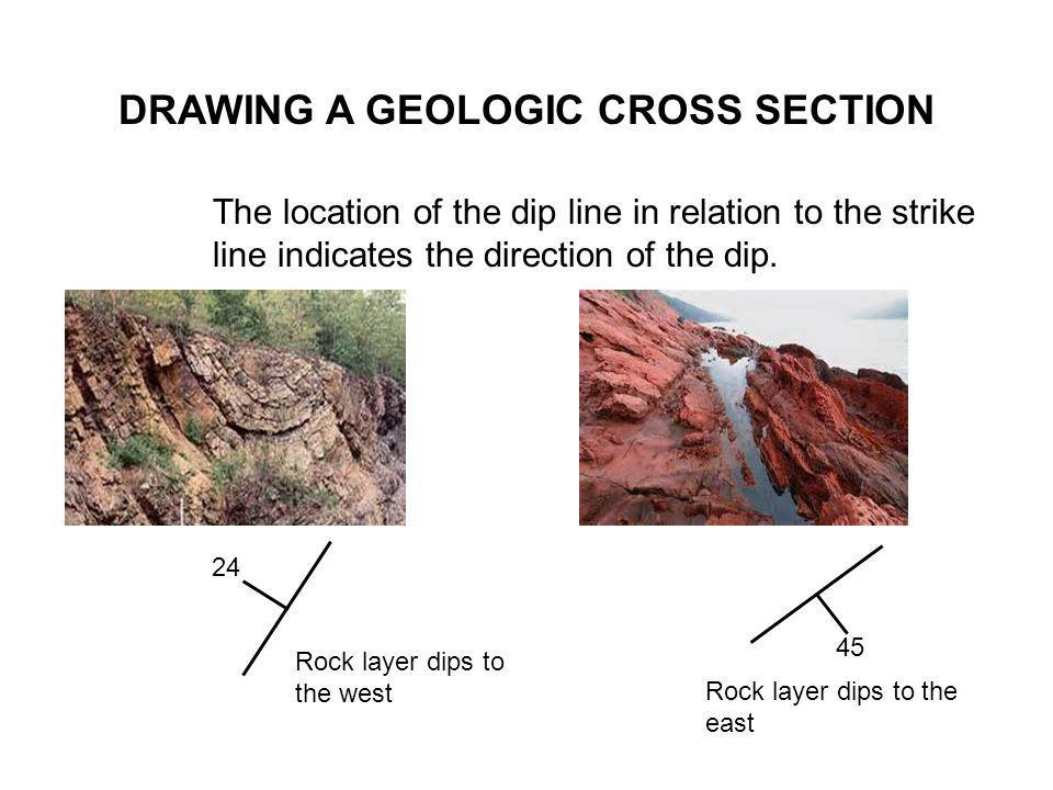 DRAWING A GEOLOGIC CROSS SECTION
