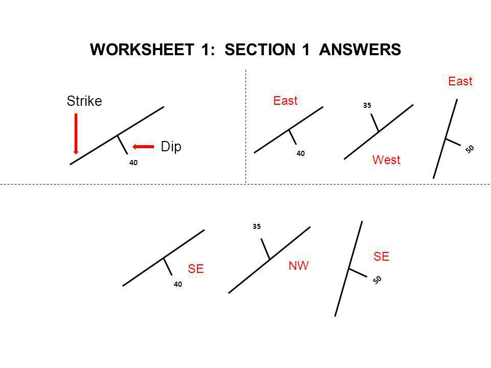 WORKSHEET 1: SECTION 1 ANSWERS