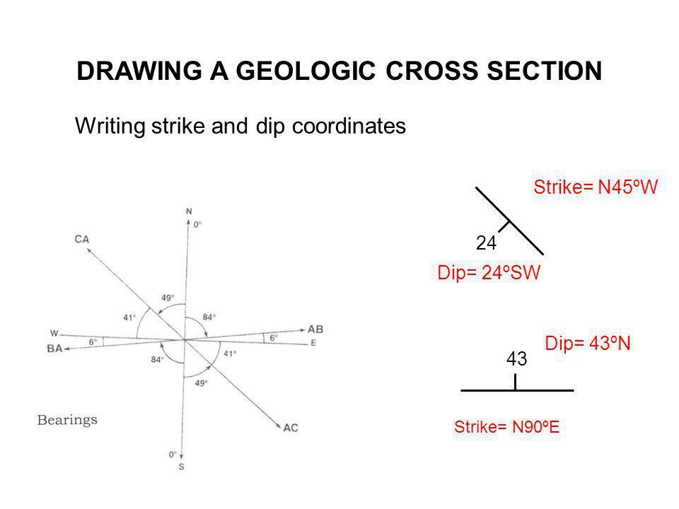 geologic mapping 2014 event overview ppt video online download. Black Bedroom Furniture Sets. Home Design Ideas