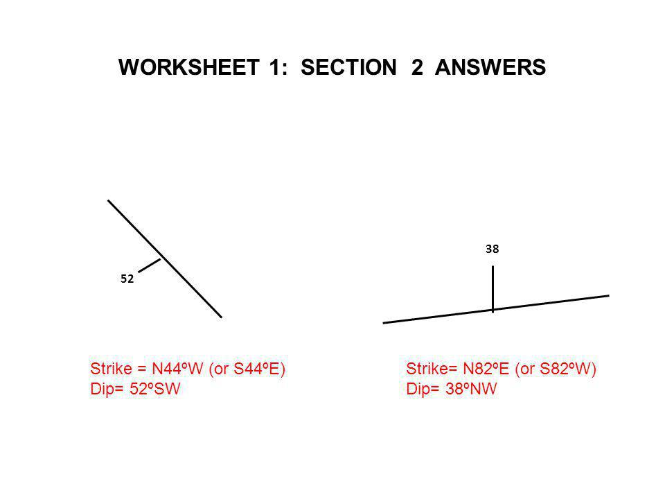 WORKSHEET 1: SECTION 2 ANSWERS