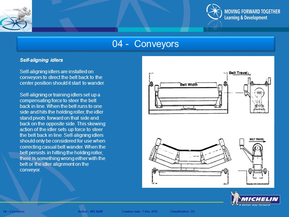 04 - Conveyors Self-aligning idlers