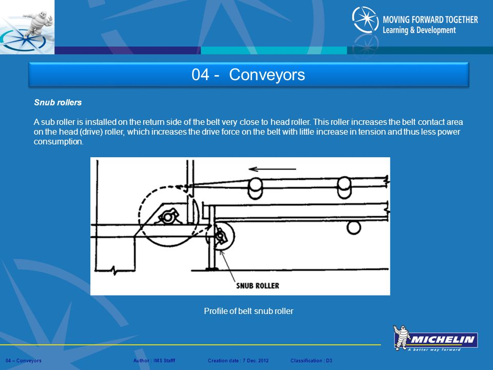 04 - Conveyors Snub rollers
