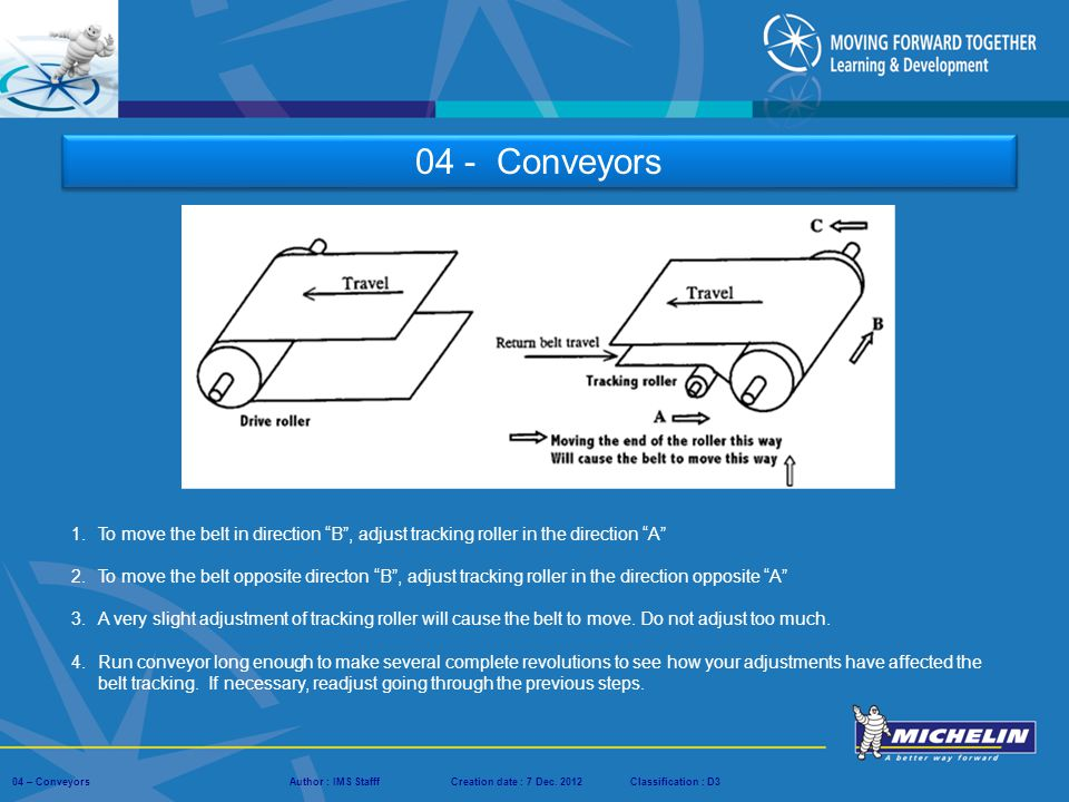 04 - Conveyors To move the belt in direction B , adjust tracking roller in the direction A