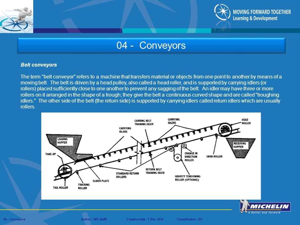 04 - Conveyors Belt conveyors