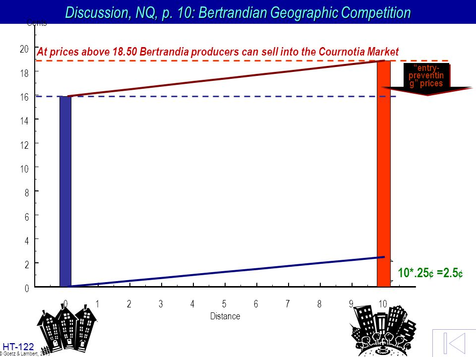 Discussion, NQ, p. 10: Bertrandian Geographic Competition