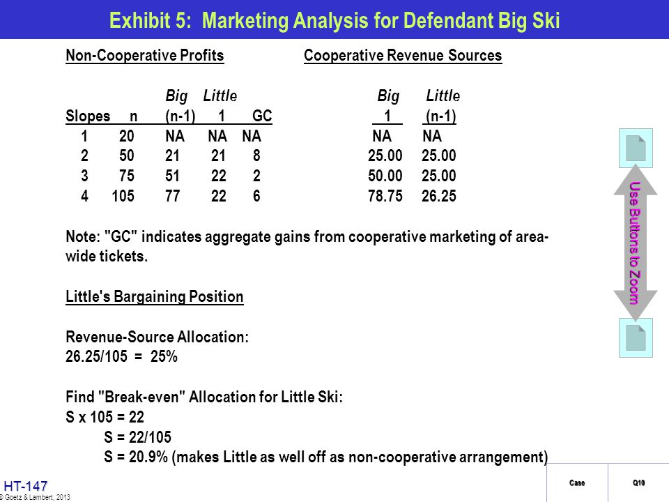 Exhibit 5: Marketing Analysis for Defendant Big Ski