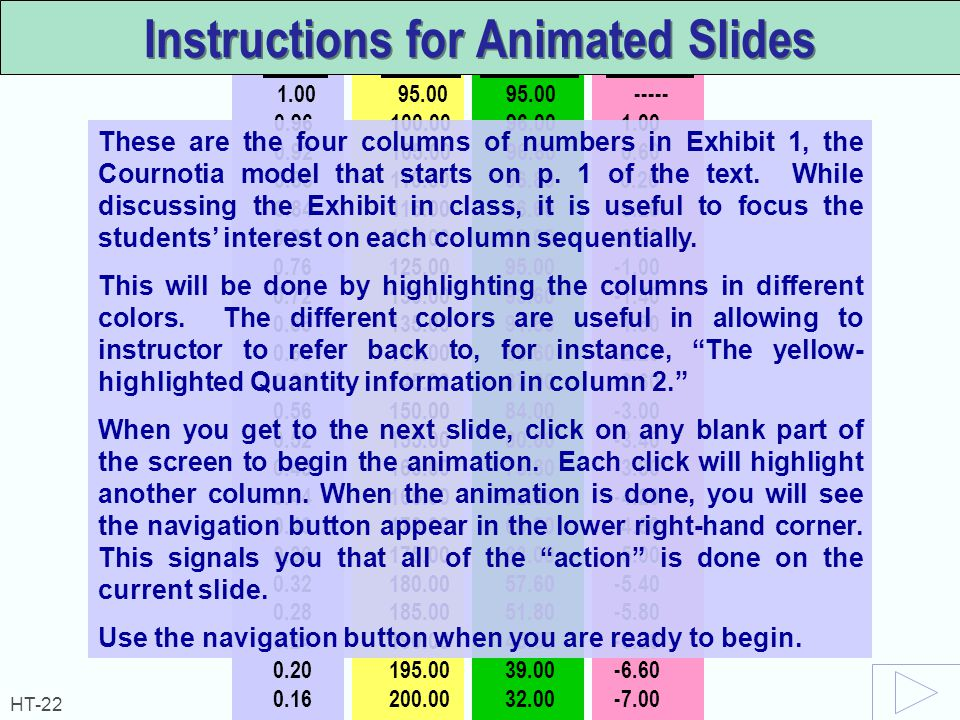 Instructions for Animated Slides