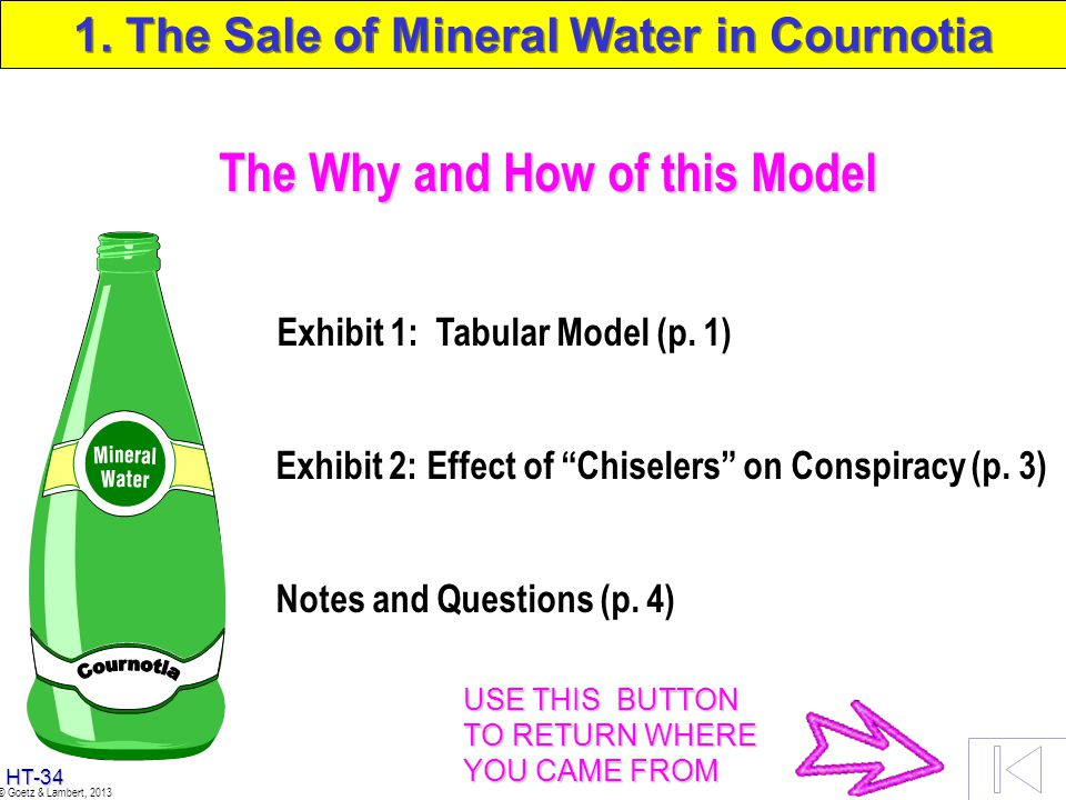 1. The Sale of Mineral Water in Cournotia