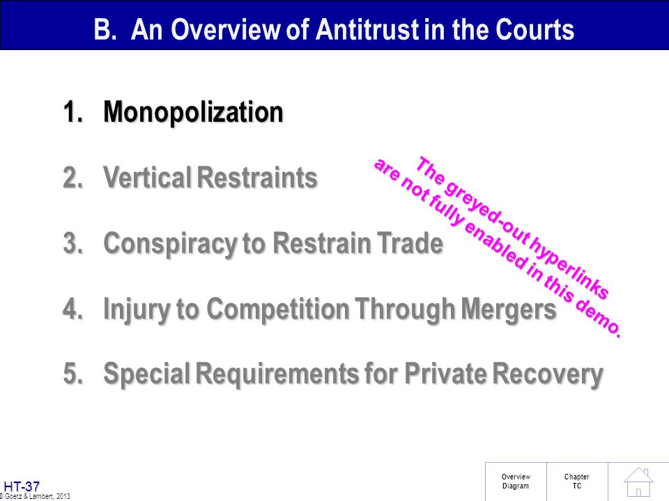 B. An Overview of Antitrust in the Courts