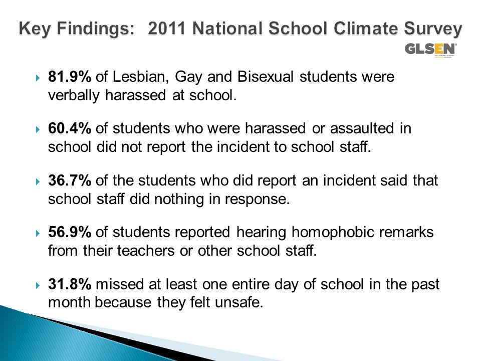 Key Findings: 2011 National School Climate Survey