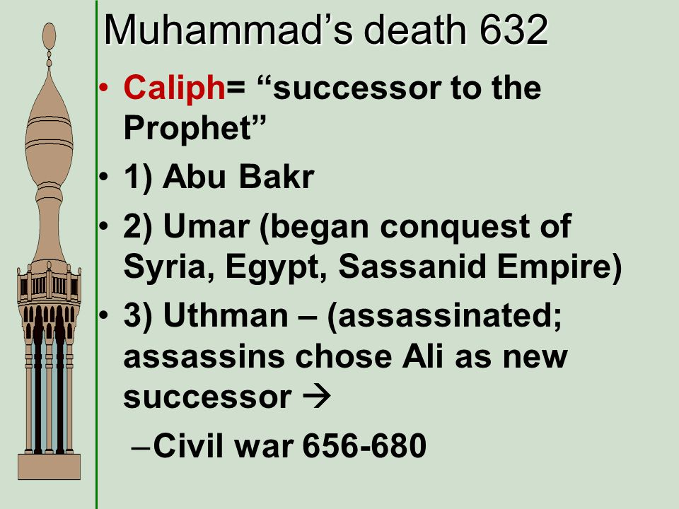 Muhammad's death 632 Caliph= successor to the Prophet 1) Abu Bakr