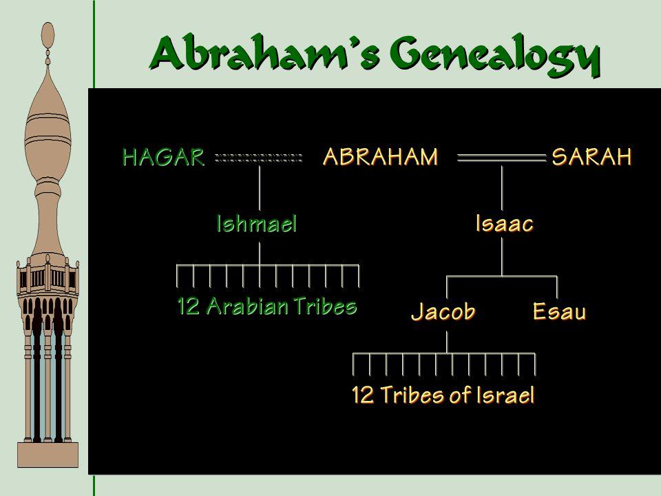 Abraham's Genealogy HAGAR ABRAHAM SARAH Ishmael Isaac