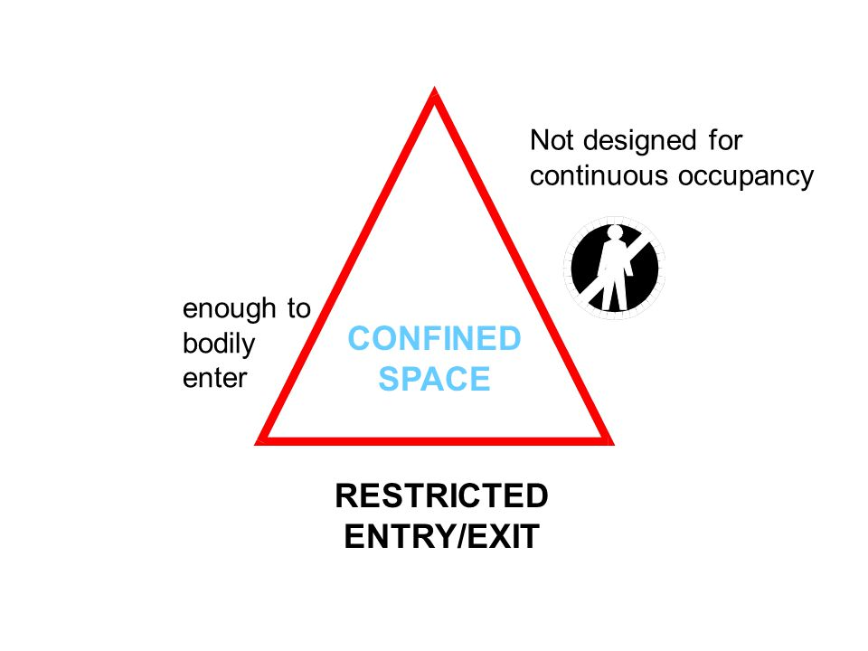 CONFINED SPACE RESTRICTED ENTRY/EXIT