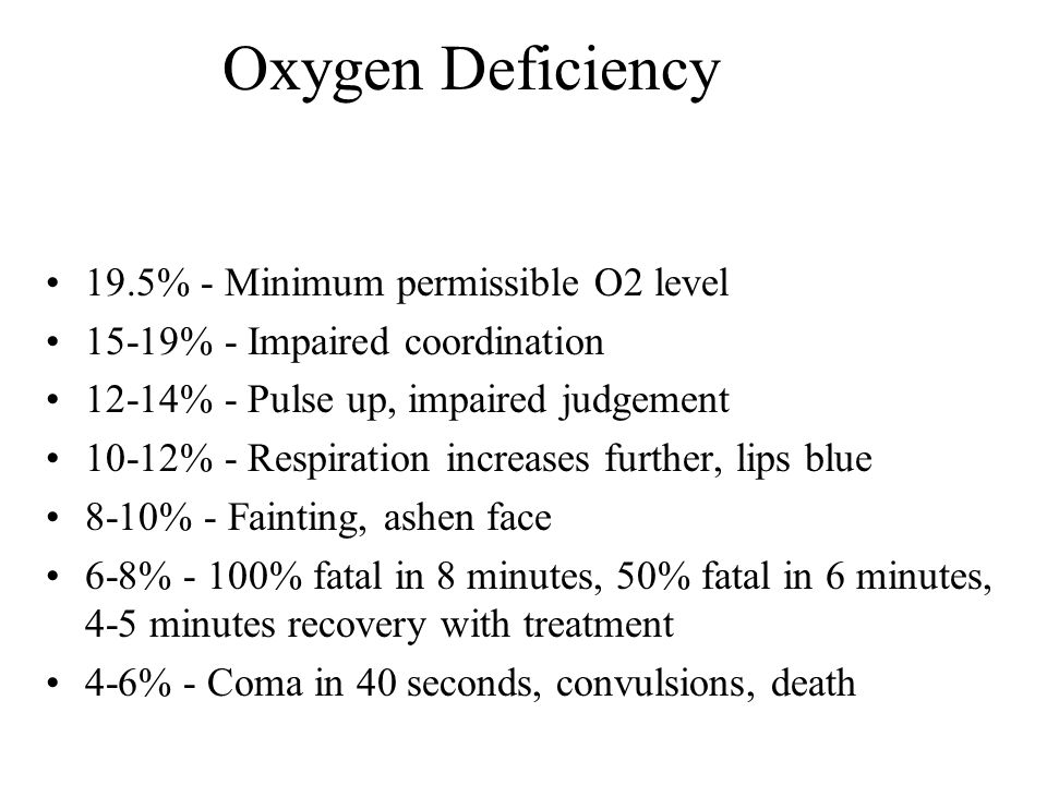 Oxygen Deficiency 21% - Normal O2 level