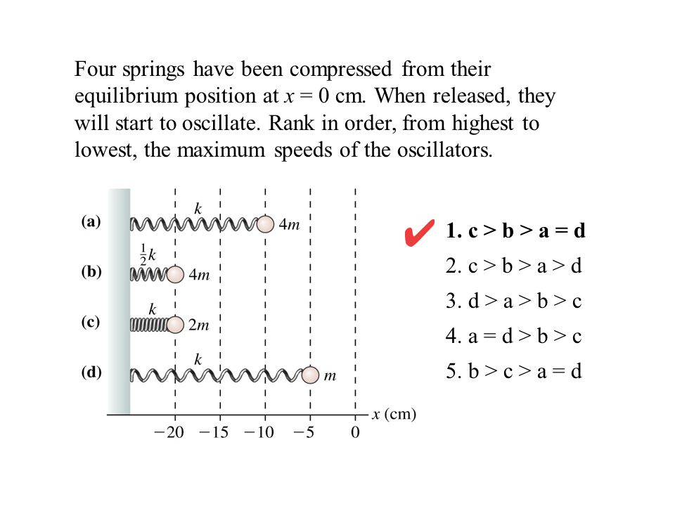 Four springs have been compressed from their equilibrium position at x = 0 cm. When released, they will start to oscillate. Rank in order, from highest to lowest, the maximum speeds of the oscillators.