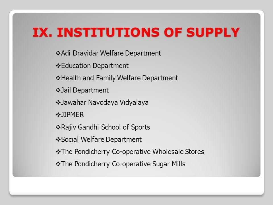 IX. INSTITUTIONS OF SUPPLY