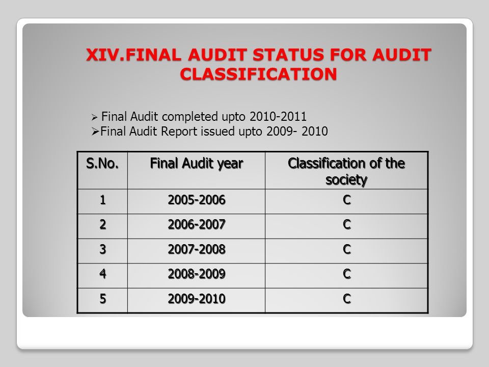 XIV.FINAL AUDIT STATUS FOR AUDIT CLASSIFICATION