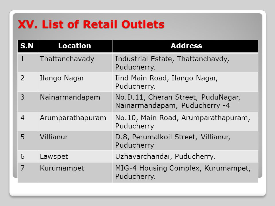 XV. List of Retail Outlets