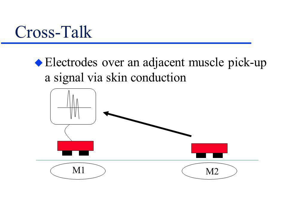 Cross-Talk Electrodes over an adjacent muscle pick-up a signal via skin conduction M1 M2