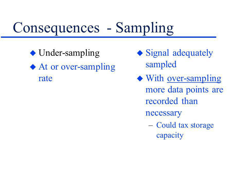 Consequences - Sampling