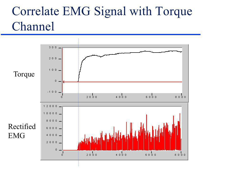 Correlate EMG Signal with Torque Channel