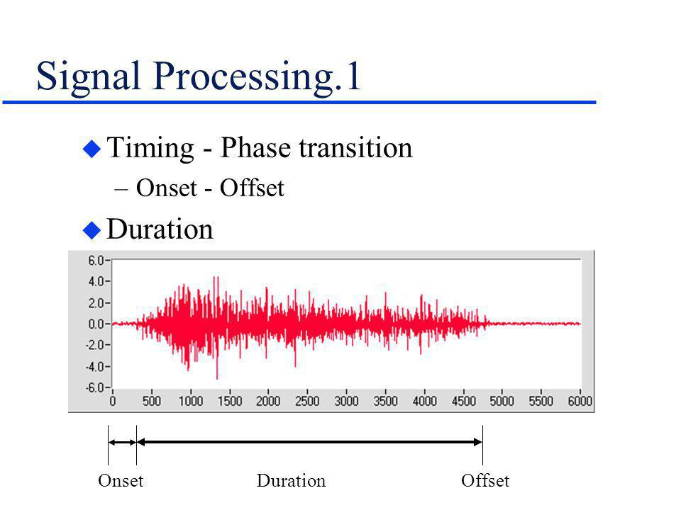 Signal Processing.1 Timing - Phase transition Duration Onset - Offset