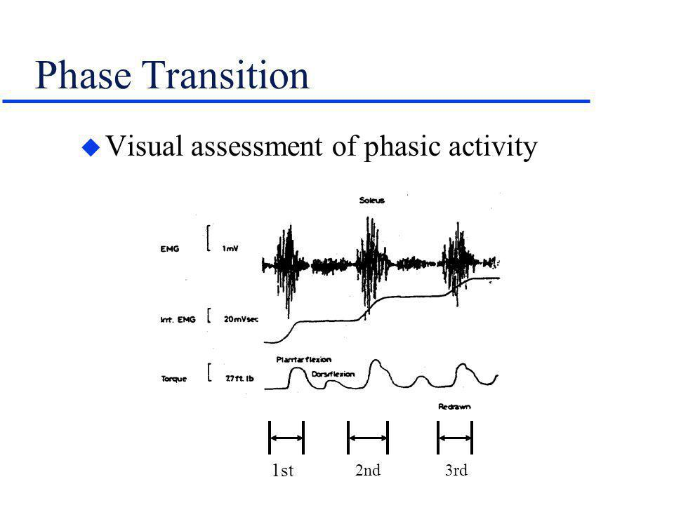 Phase Transition Visual assessment of phasic activity 1st 2nd 3rd
