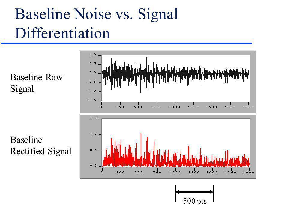 Baseline Noise vs. Signal Differentiation