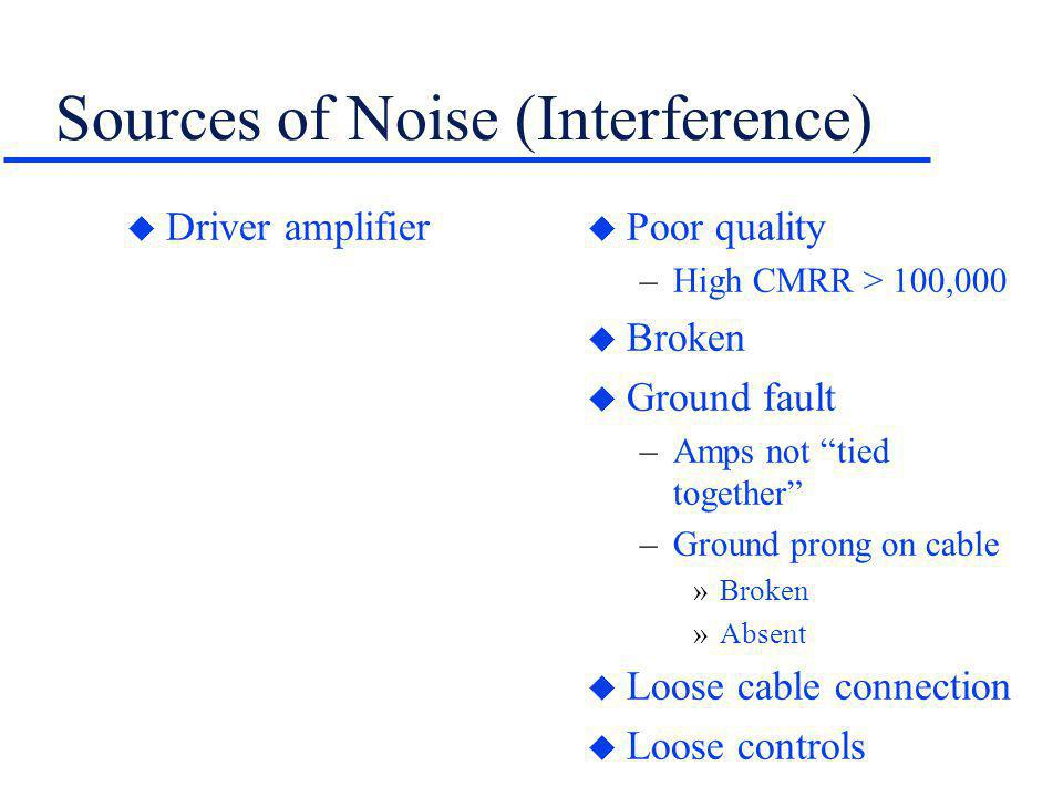 Sources of Noise (Interference)