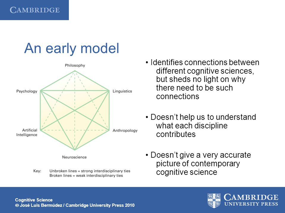 An early model • Identifies connections between different cognitive sciences, but sheds no light on why there need to be such connections.